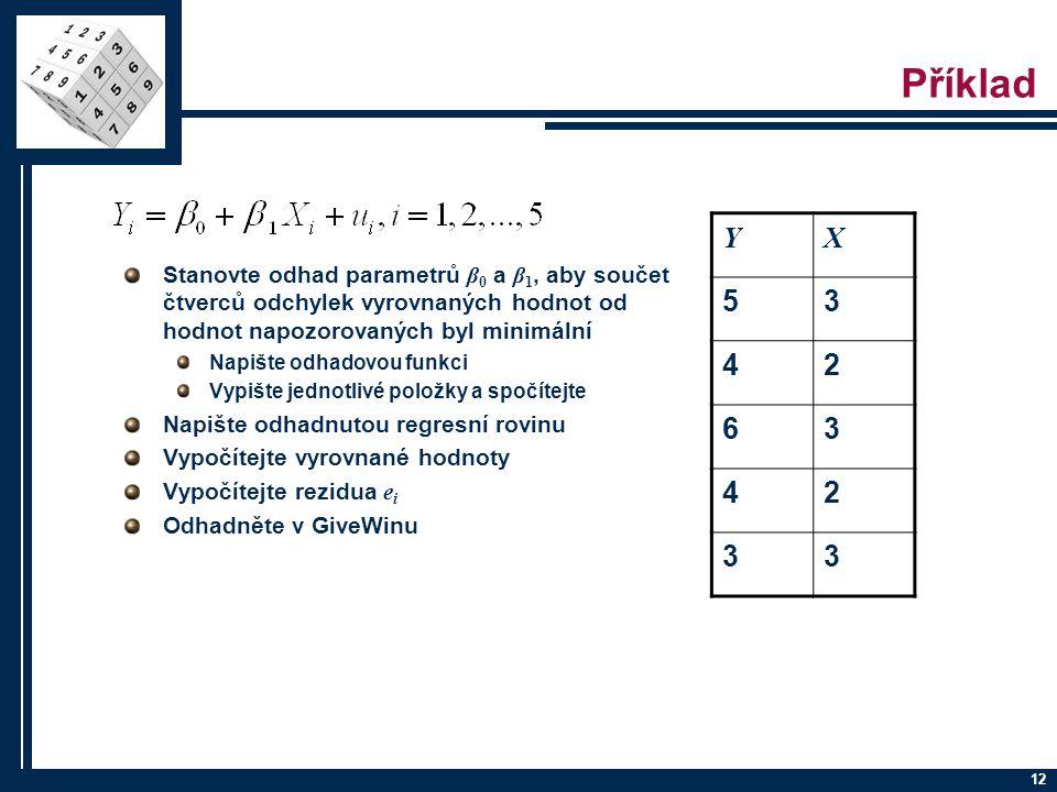 Příklad Stanovte odhad parametrů β0 a β1, aby součet čtverců odchylek vyrovnaných hodnot od hodnot napozorovaných byl minimální.