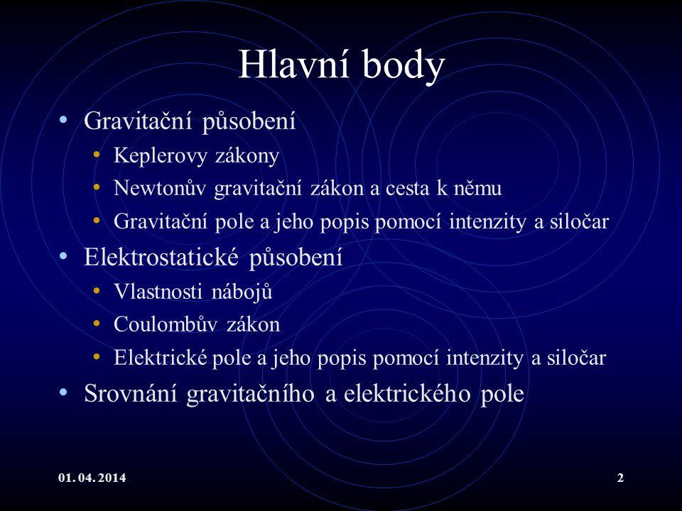 Hlavní body Gravitační působení Elektrostatické působení