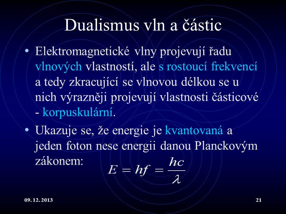 Dualismus vln a částic
