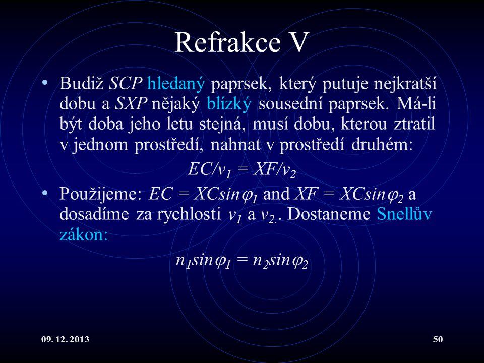 Refrakce V