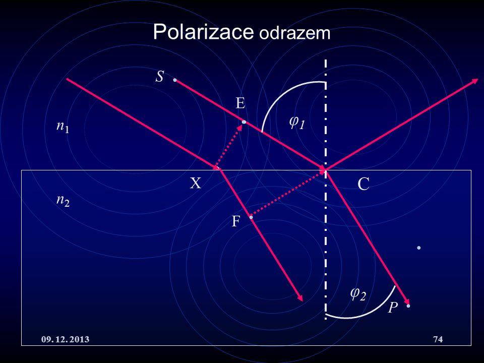 Polarizace odrazem S E φ1 n1 X C n2 F φ2 P 09. 12. 2013