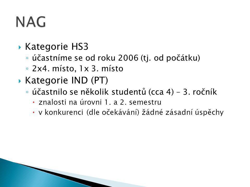 NAG Kategorie HS3 Kategorie IND (PT)