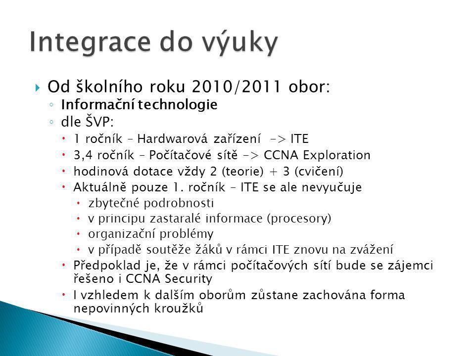 Integrace do výuky Od školního roku 2010/2011 obor: