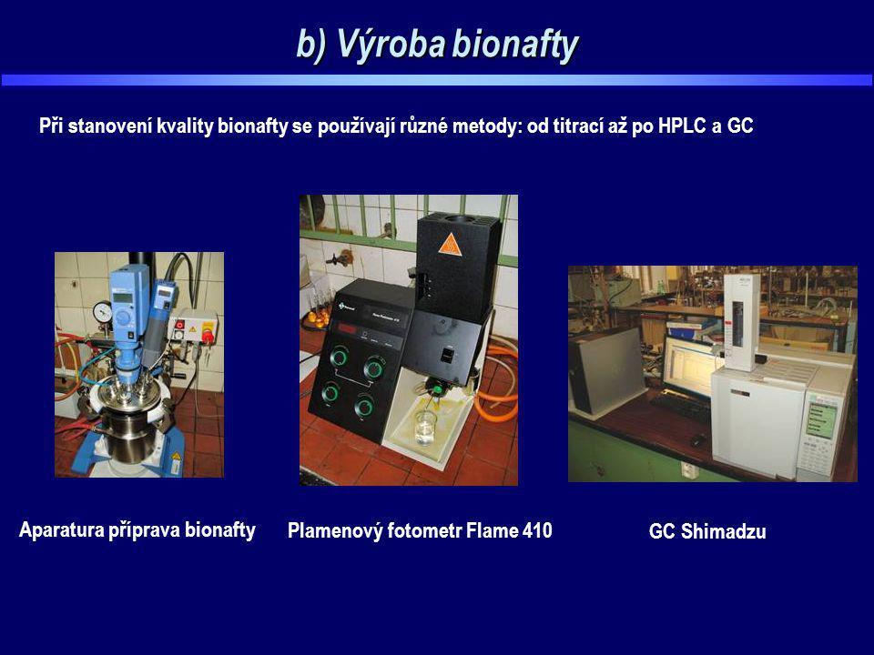 b) Výroba bionafty Při stanovení kvality bionafty se používají různé metody: od titrací až po HPLC a GC.