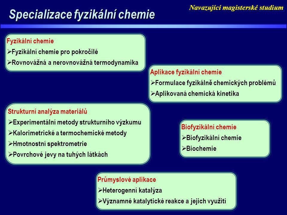 Specializace fyzikální chemie