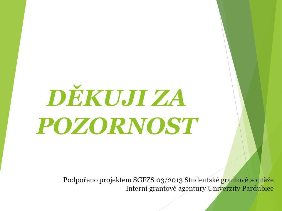 DĚKUJI ZA POZORNOST Podpořeno projektem SGFZS 03/2013 Studentské grantové soutěže Interní grantové agentury Univerzity Pardubice.