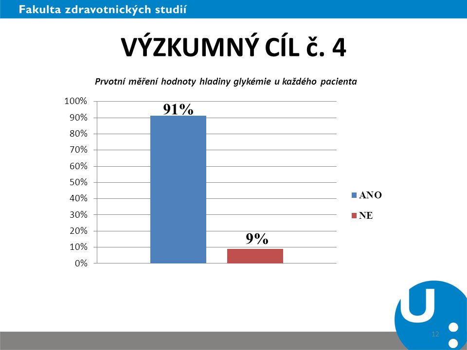 VÝZKUMNÝ CÍL č. 4 Prvotní měření hodnoty hladiny glykémie u každého pacienta