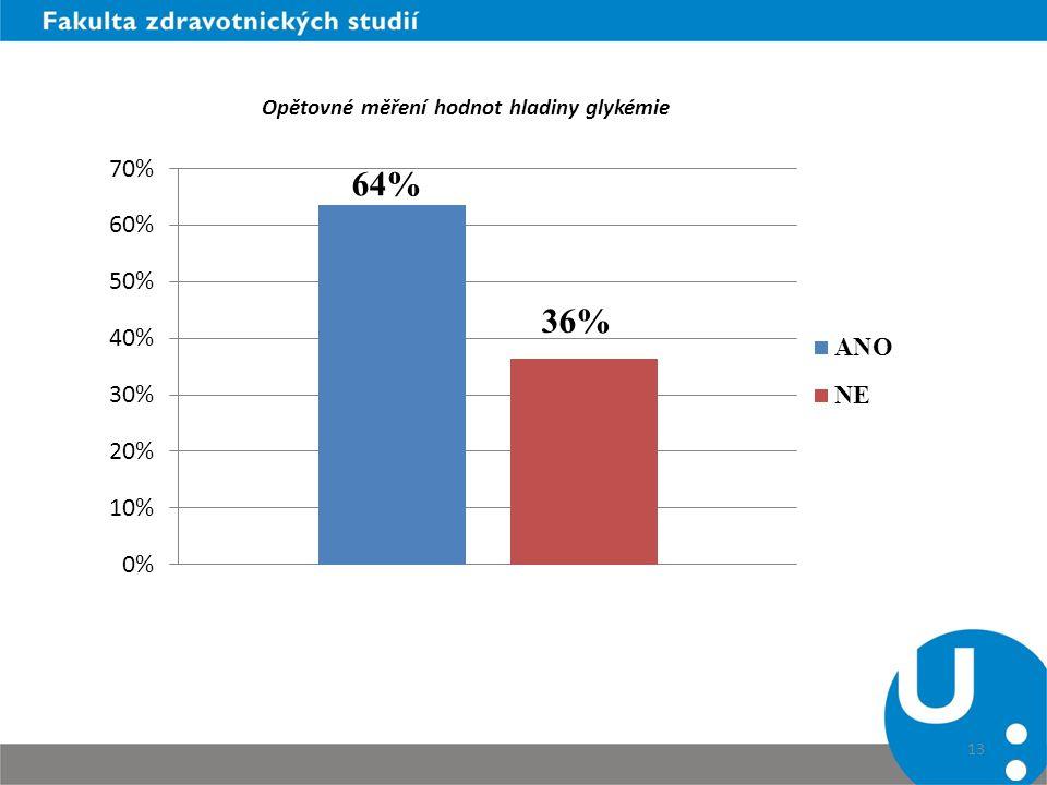 Opětovné měření hodnot hladiny glykémie