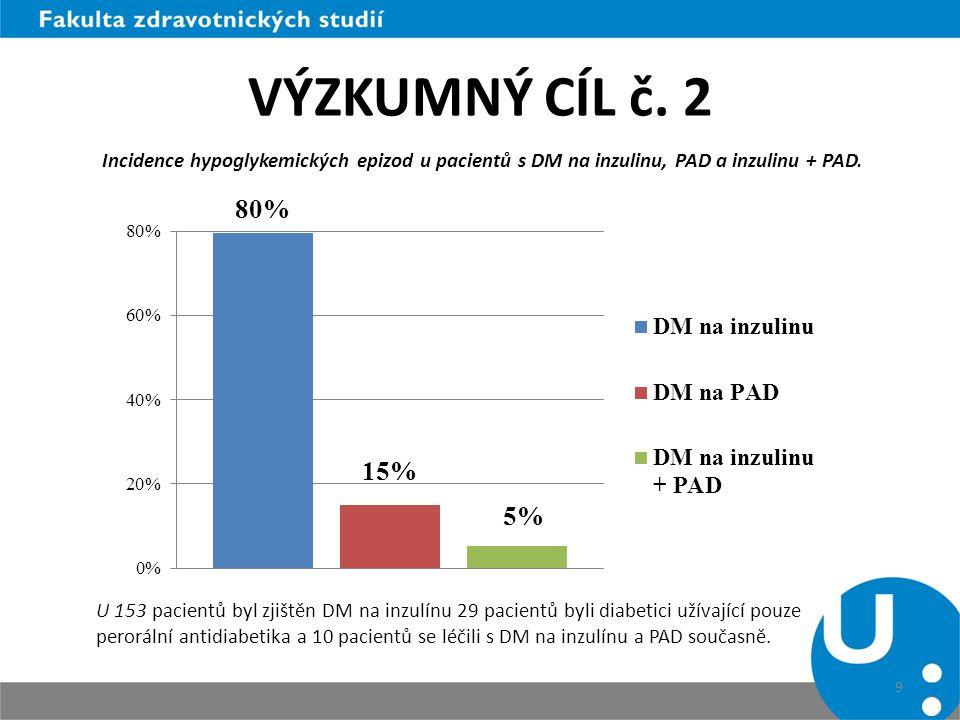 VÝZKUMNÝ CÍL č. 2 Incidence hypoglykemických epizod u pacientů s DM na inzulinu, PAD a inzulinu + PAD.