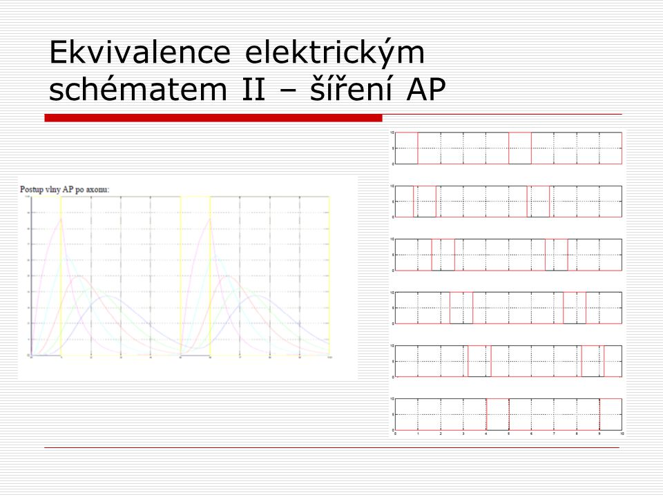 Ekvivalence elektrickým schématem II – šíření AP
