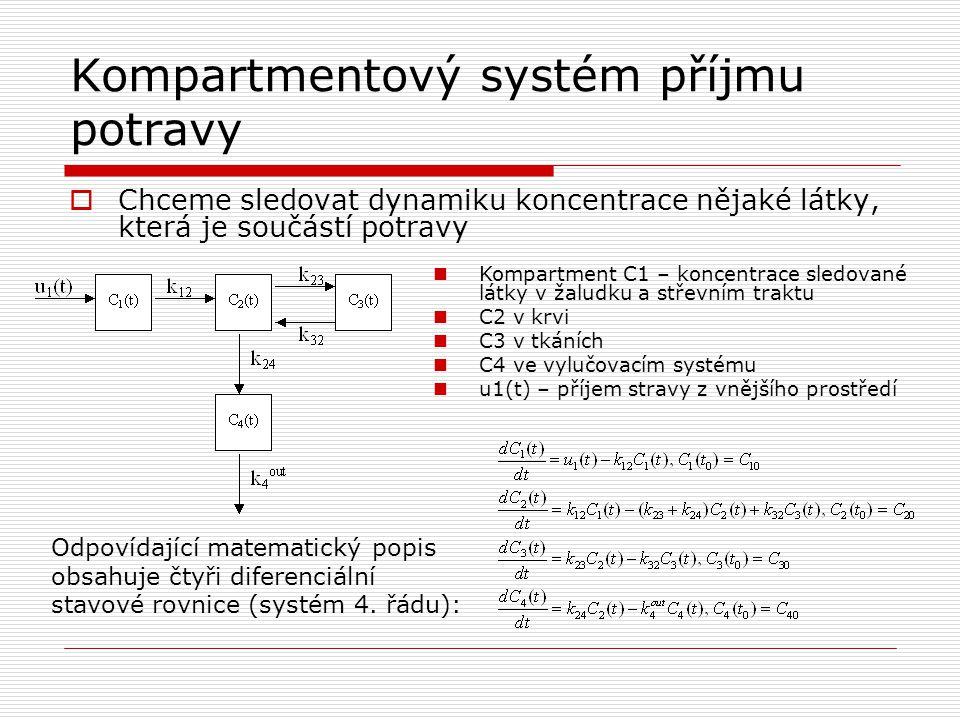 Kompartmentový systém příjmu potravy