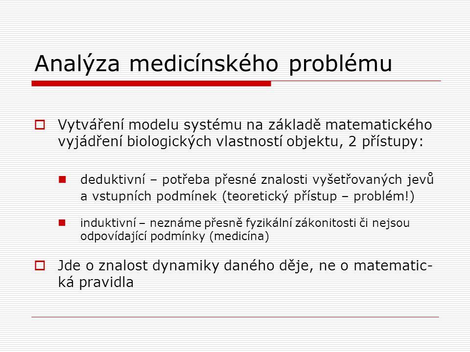 Analýza medicínského problému