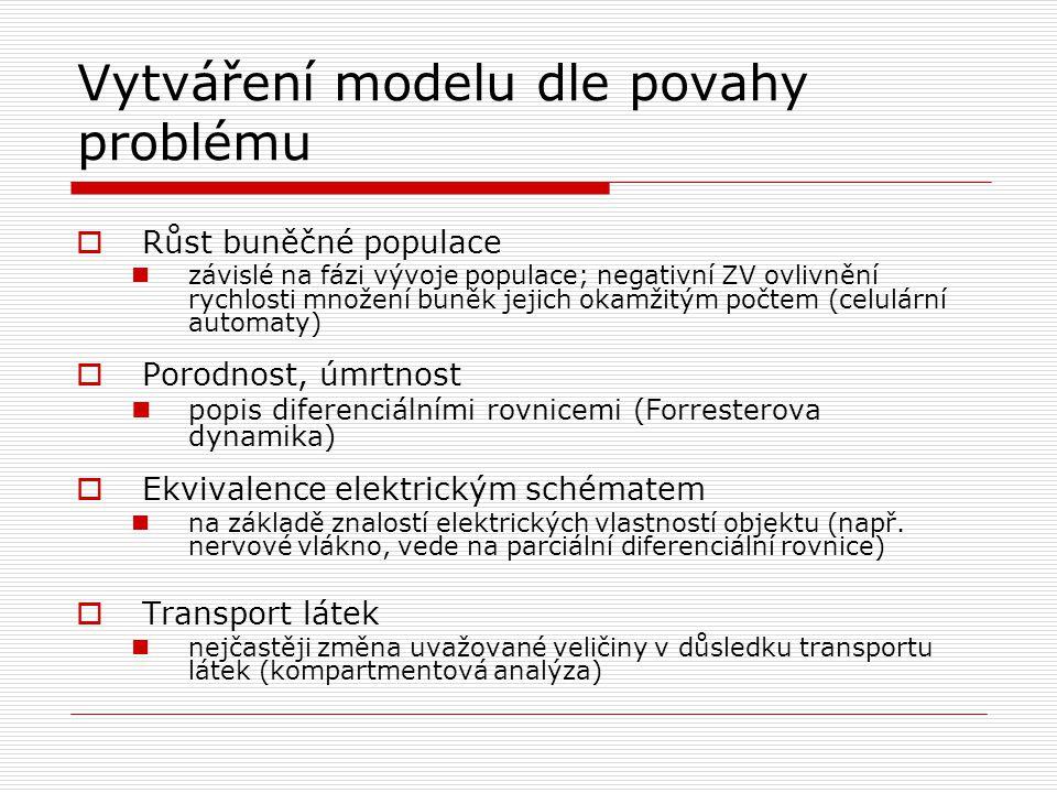 Vytváření modelu dle povahy problému