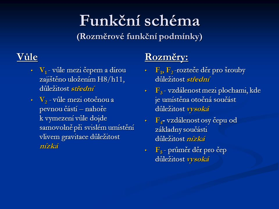 Funkční schéma (Rozměrové funkční podmínky)
