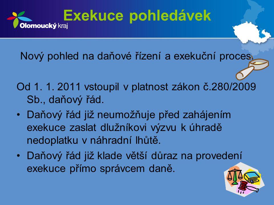 Nový pohled na daňové řízení a exekuční proces.
