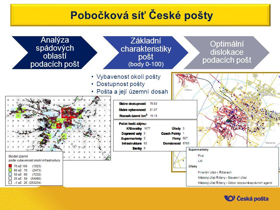 Pobočková síť České pošty