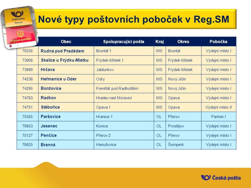 Nové typy poštovních poboček v Reg.SM