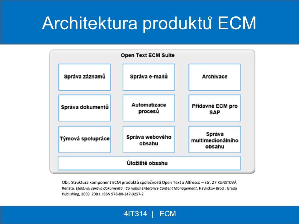 Architektura produktů ECM