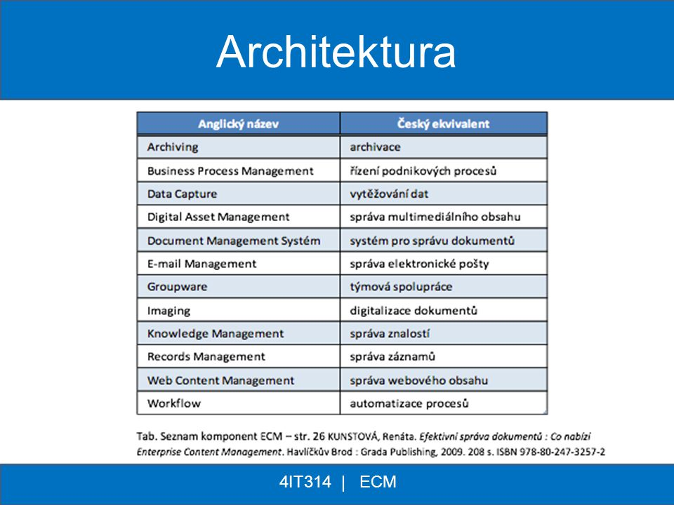 Architektura 4IT314 | ECM * *