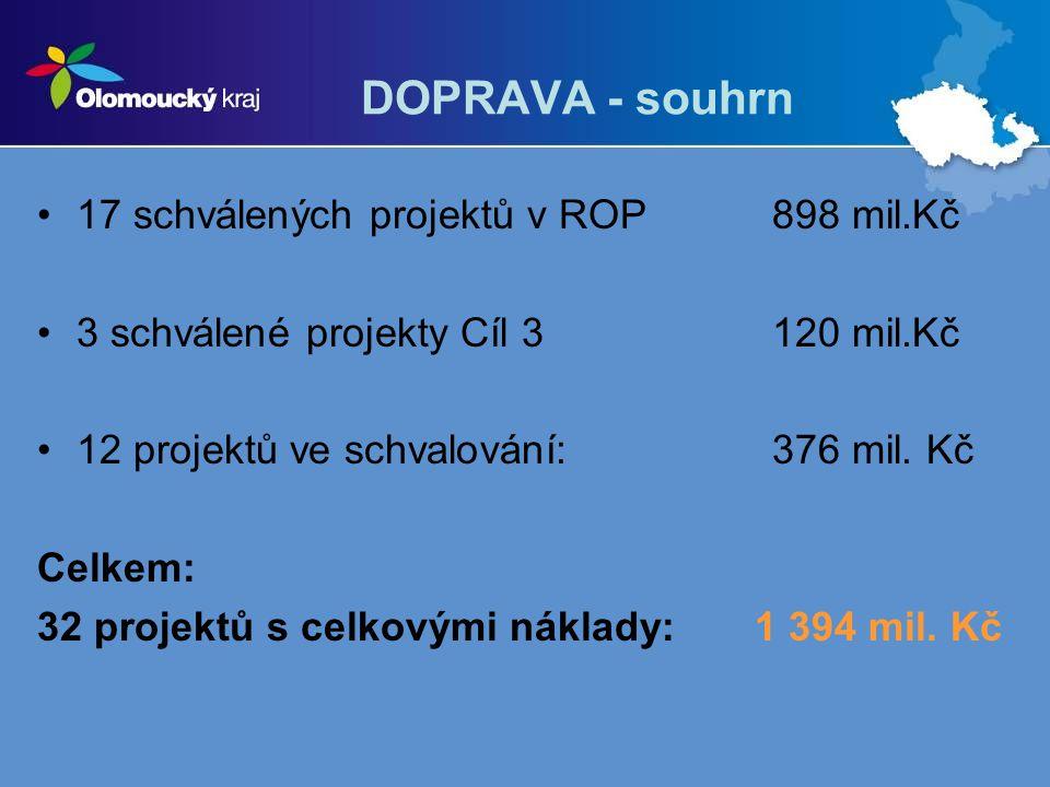 DOPRAVA - souhrn 17 schválených projektů v ROP 898 mil.Kč