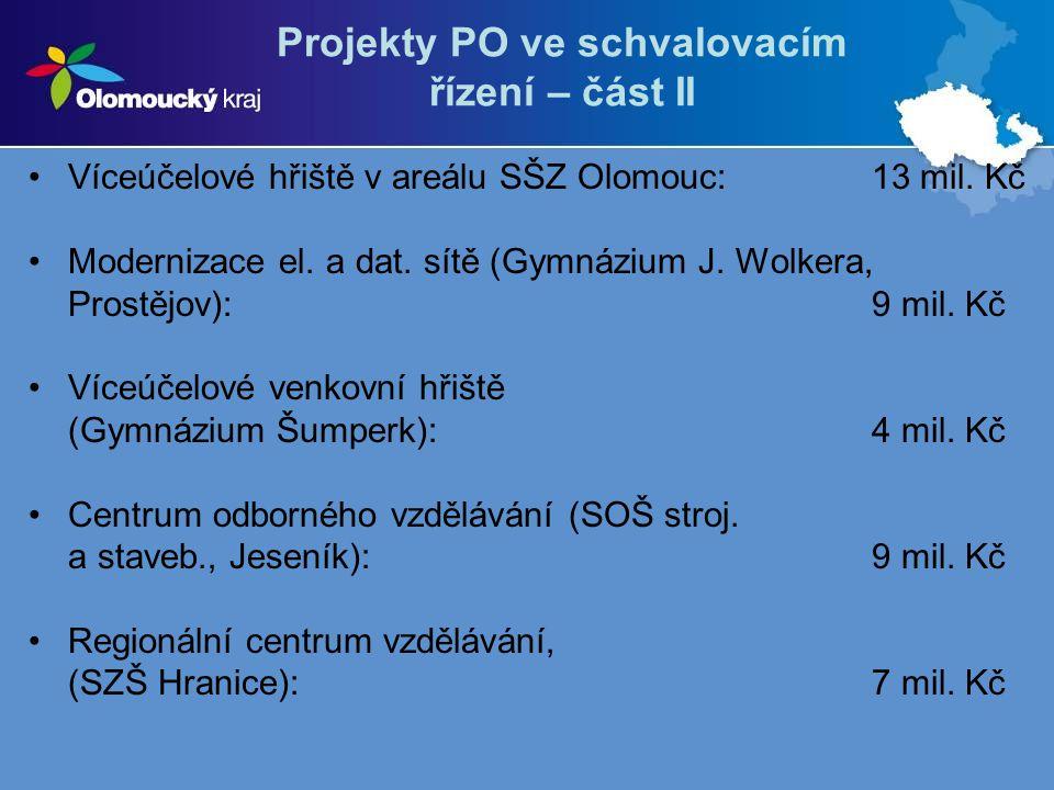 Projekty PO ve schvalovacím řízení – část II