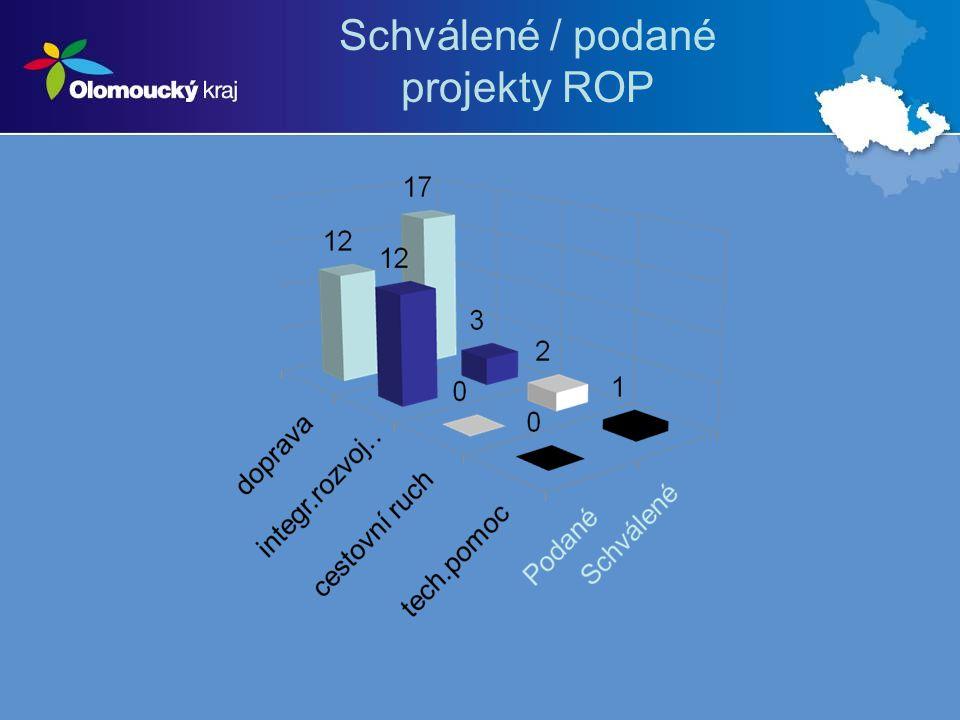 Schválené / podané projekty ROP
