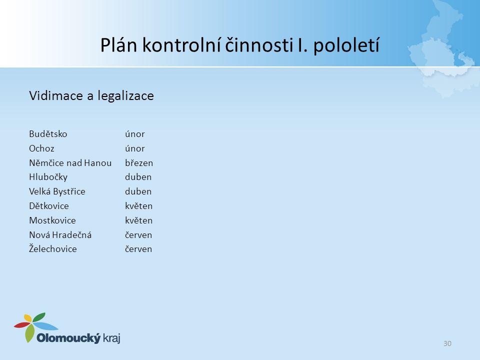 Plán kontrolní činnosti I. pololetí