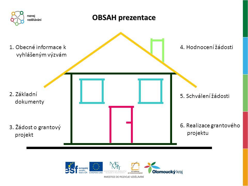 OBSAH prezentace 1. Obecné informace k vyhlášeným výzvám