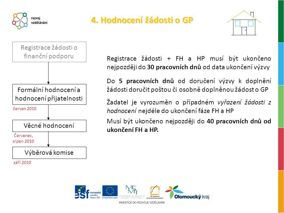 4. Hodnocení žádosti o GP Registrace žádosti o finanční podporu
