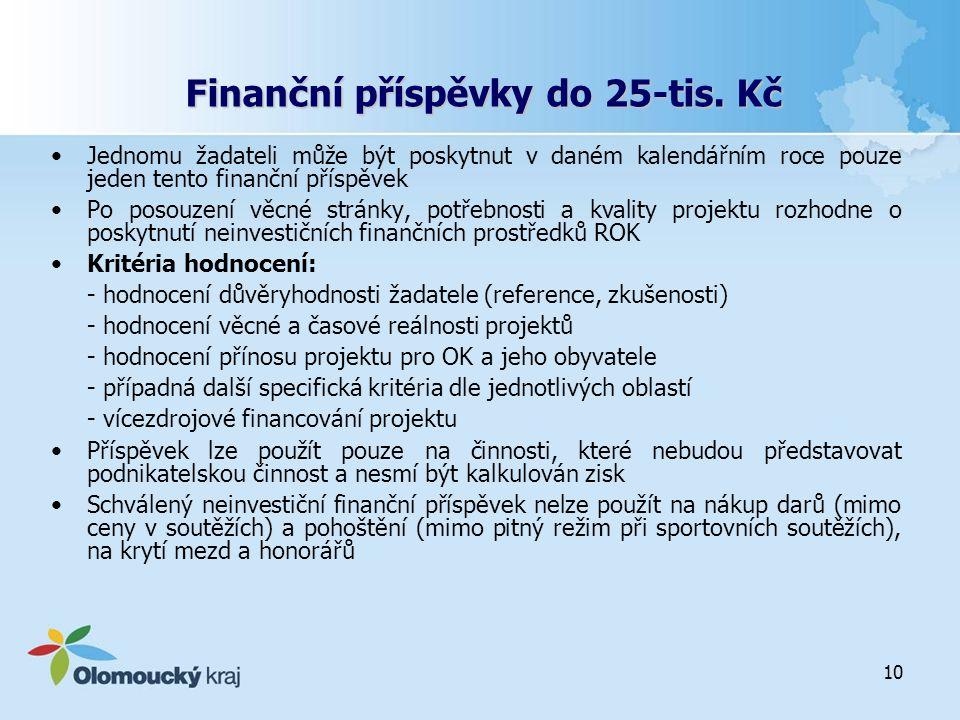Finanční příspěvky do 25-tis. Kč
