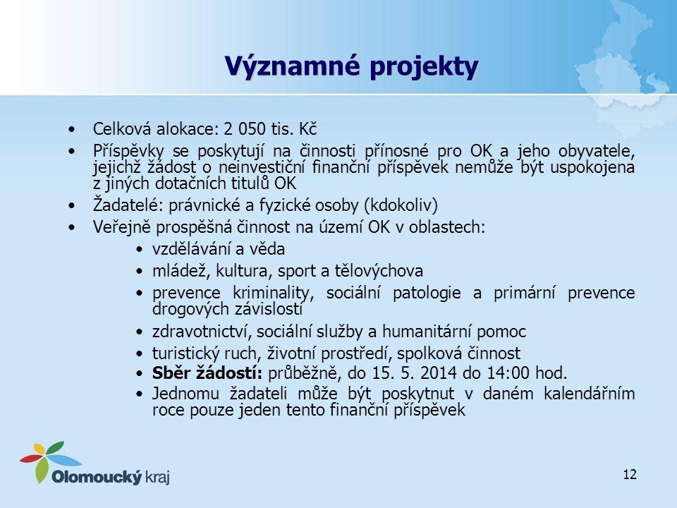 Významné projekty Celková alokace: 2 050 tis. Kč