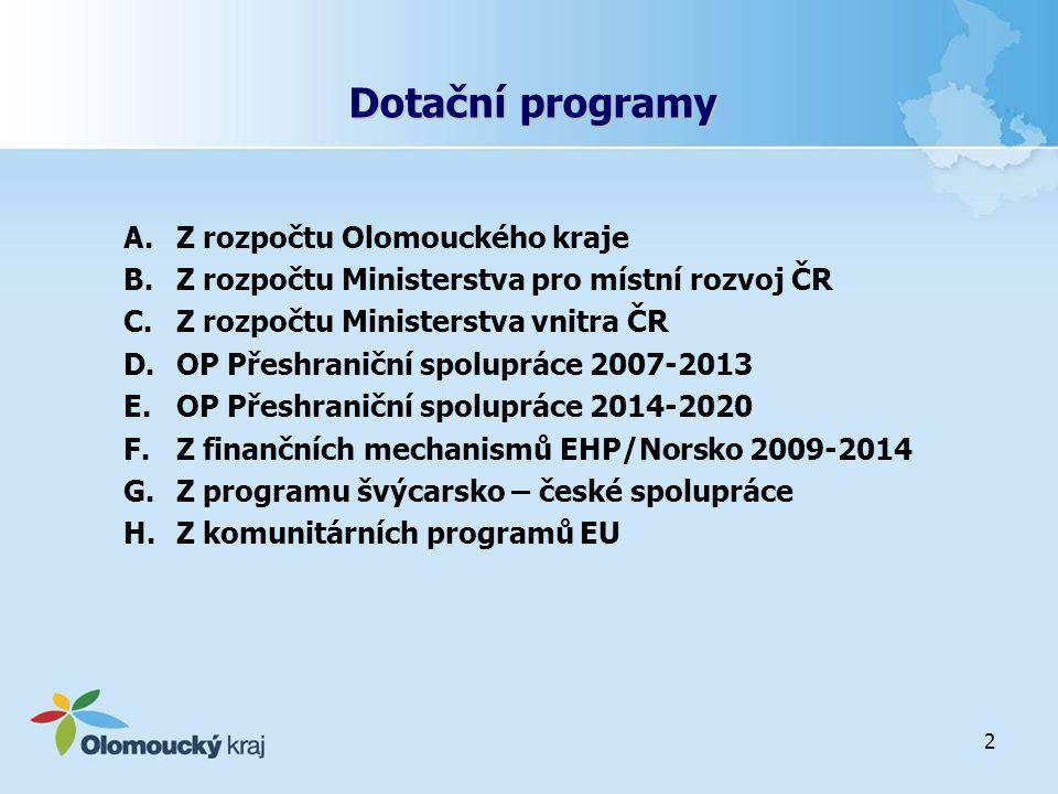 Dotační programy Z rozpočtu Olomouckého kraje