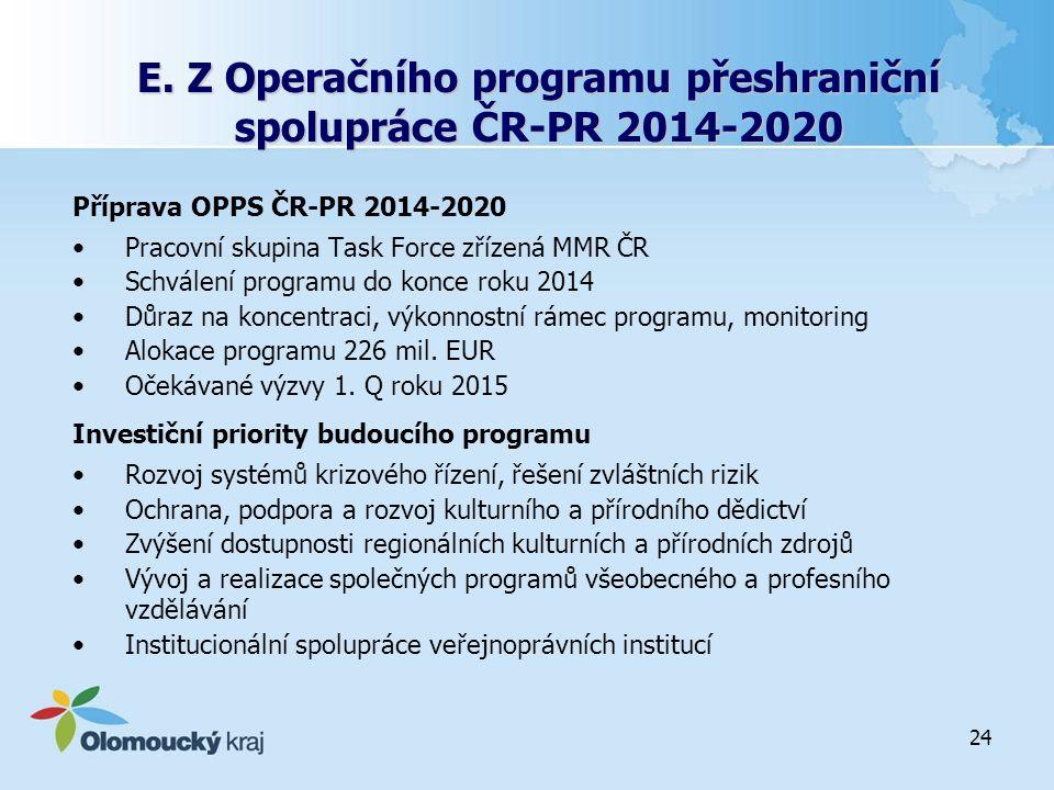 E. Z Operačního programu přeshraniční spolupráce ČR-PR 2014-2020