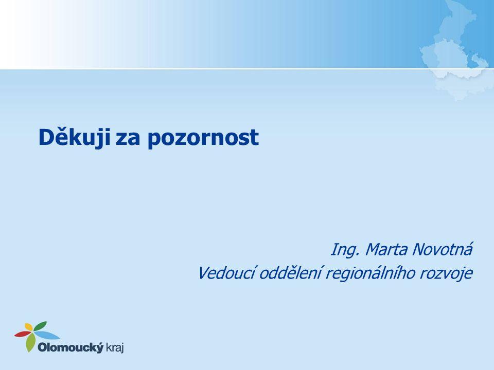 Děkuji za pozornost Ing. Marta Novotná Vedoucí oddělení regionálního rozvoje