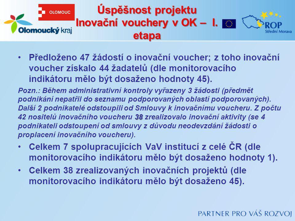 Úspěšnost projektu Inovační vouchery v OK – I. etapa