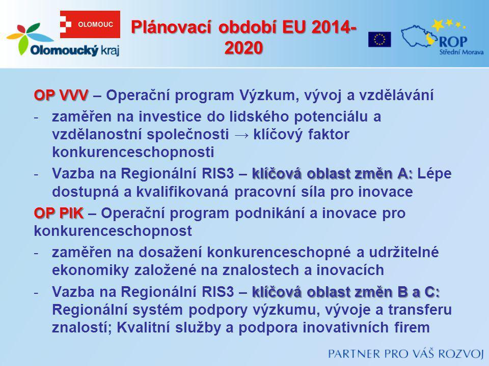 Plánovací období EU 2014-2020 OP VVV – Operační program Výzkum, vývoj a vzdělávání.