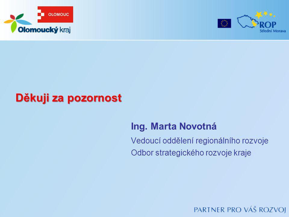 Děkuji za pozornost Ing. Marta Novotná