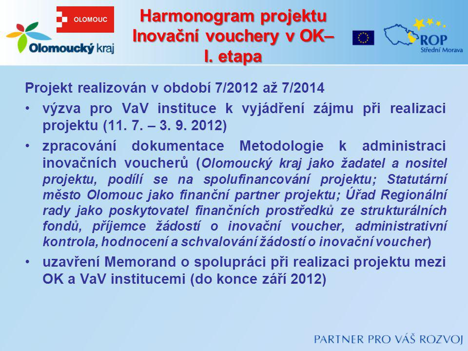 Harmonogram projektu Inovační vouchery v OK– I. etapa