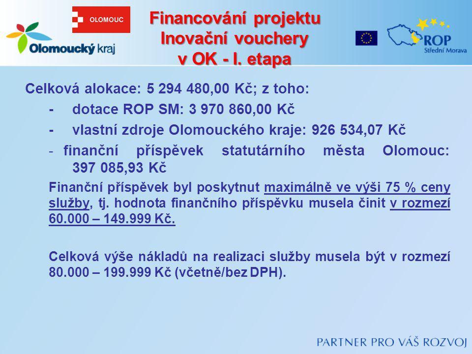 Financování projektu Inovační vouchery v OK - I. etapa