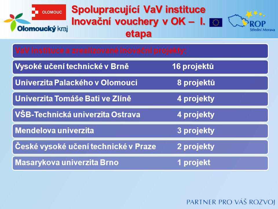Spolupracující VaV instituce Inovační vouchery v OK – I. etapa