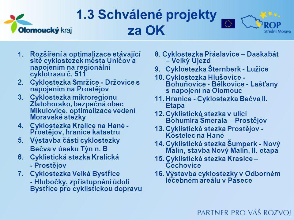 1.3 Schválené projekty za OK
