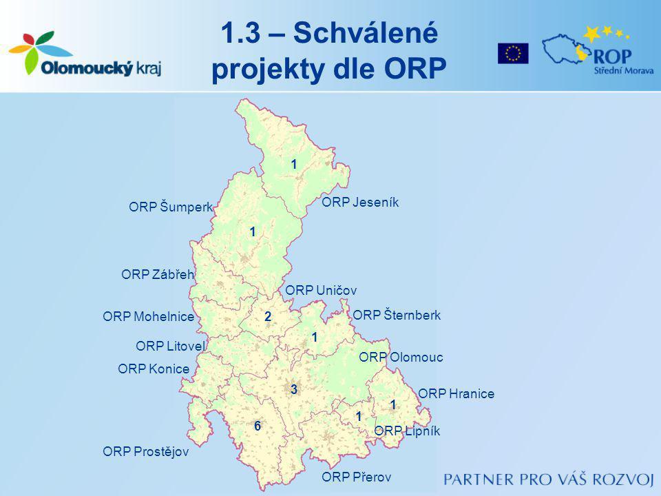 1.3 – Schválené projekty dle ORP
