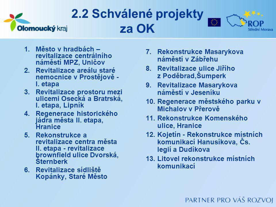 2.2 Schválené projekty za OK