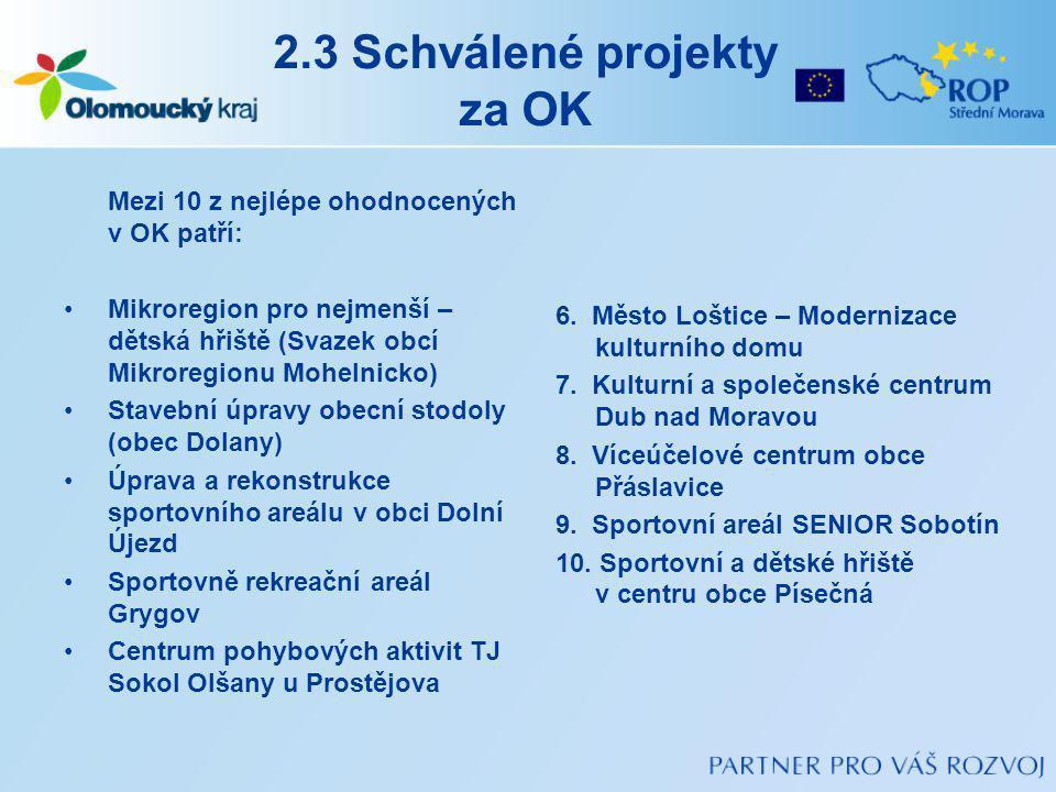 2.3 Schválené projekty za OK