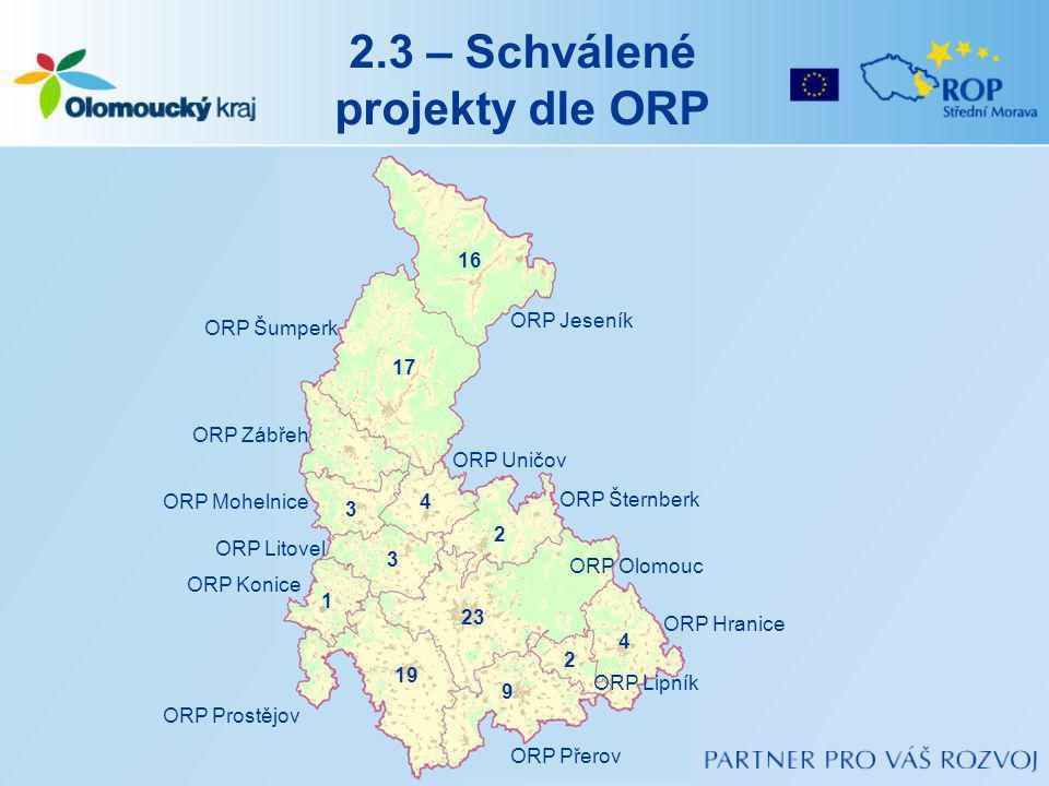 2.3 – Schválené projekty dle ORP