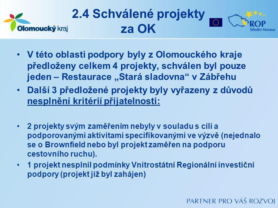 2.4 Schválené projekty za OK
