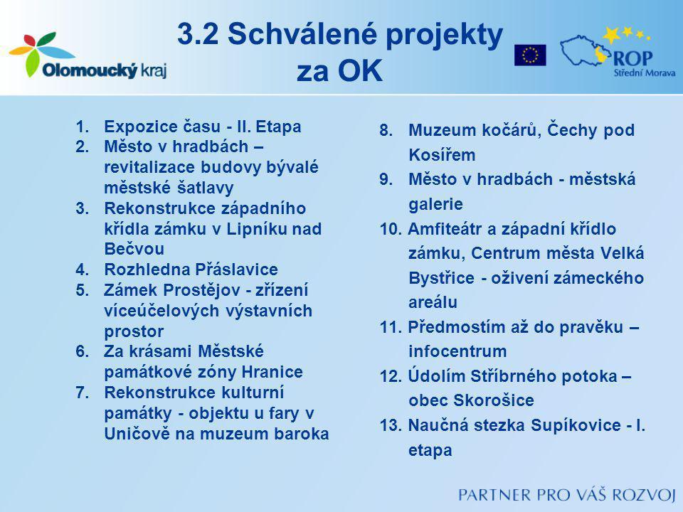 3.2 Schválené projekty za OK