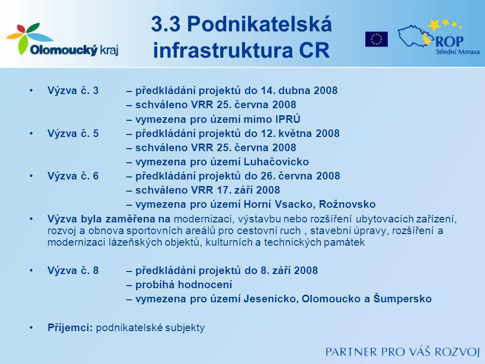 3.3 Podnikatelská infrastruktura CR
