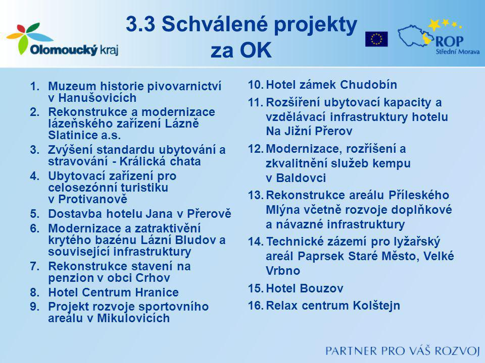 3.3 Schválené projekty za OK