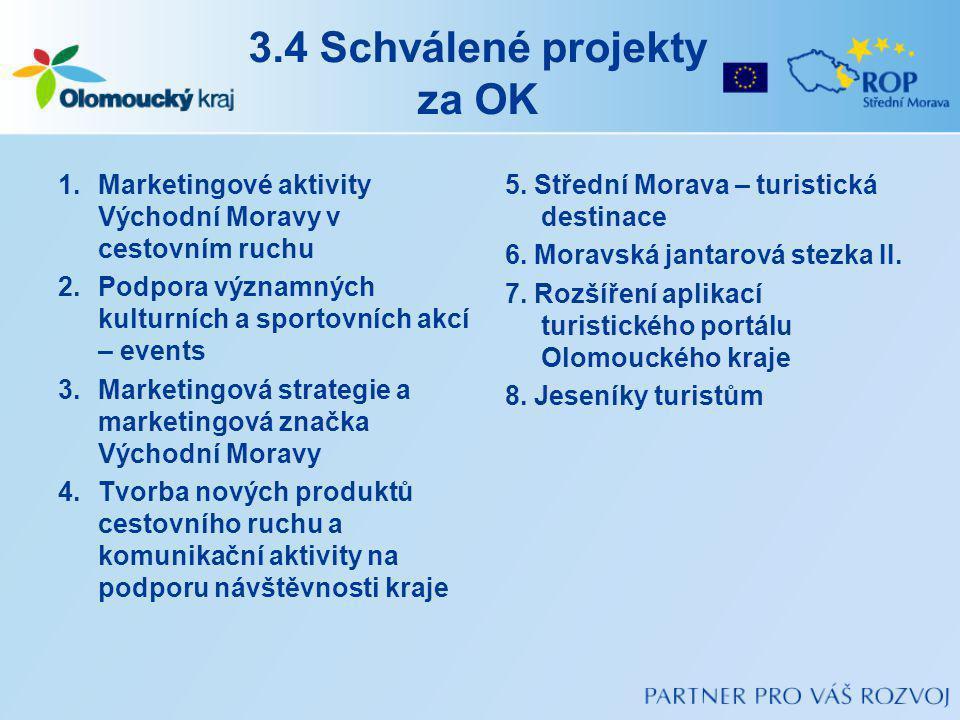 3.4 Schválené projekty za OK